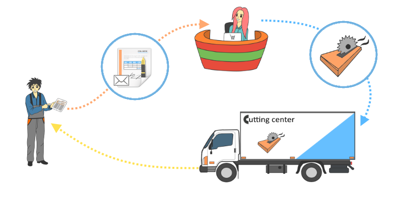 CuttingCenters_Form